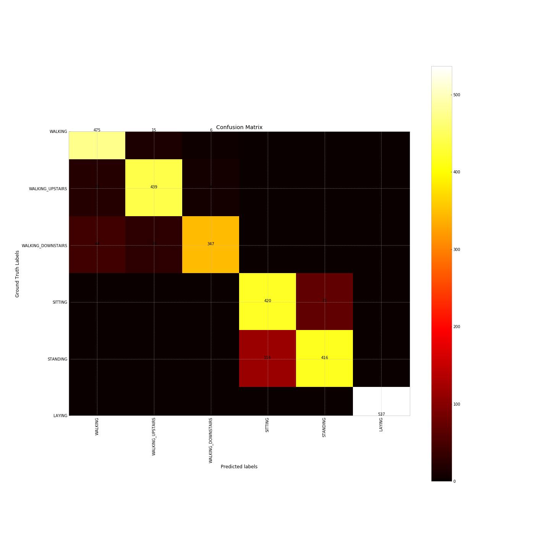 UCI_Data/codebook_method/cm_codebook+RFC.png