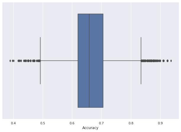 UCI_Data/lda/best_channel_combination/plots_m2c/boxplot_2c.png